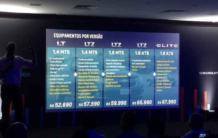 Preços foram divulgados no evento de lançamento  - Jorge Moraes/DP/DA PRESS