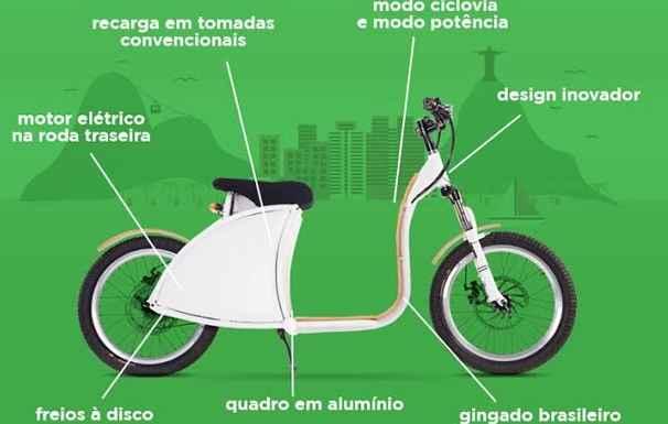Soma Veículos Elétricos / Divulgação